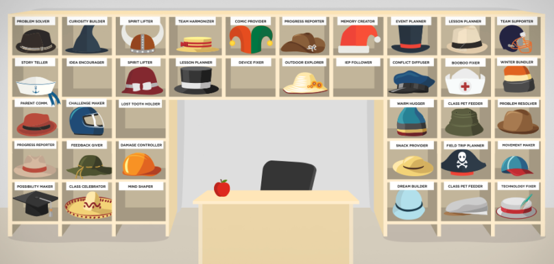 Hats-808x385.png