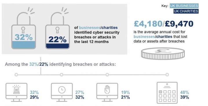 DCMS 2019 Cyber Stats 2-1