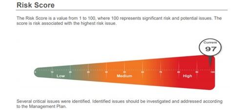 CWL Systems Network Assessment